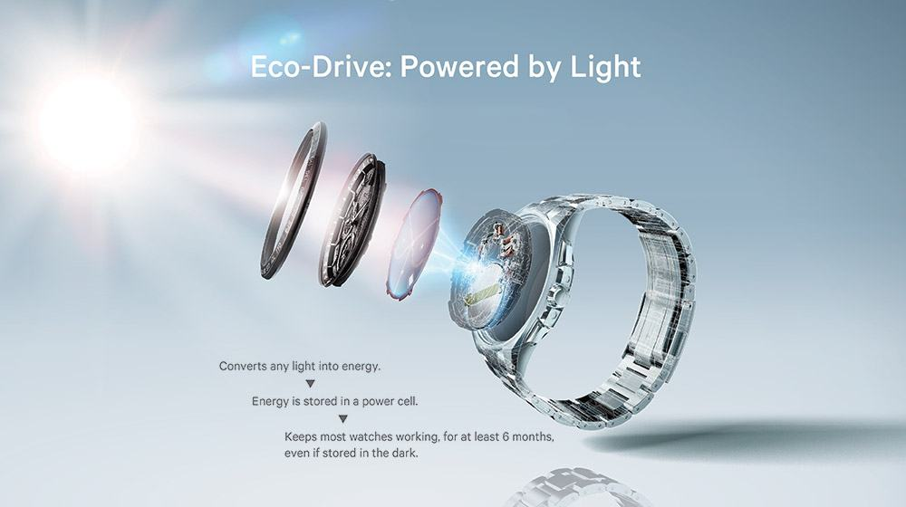 how citizen eco-drive technology works